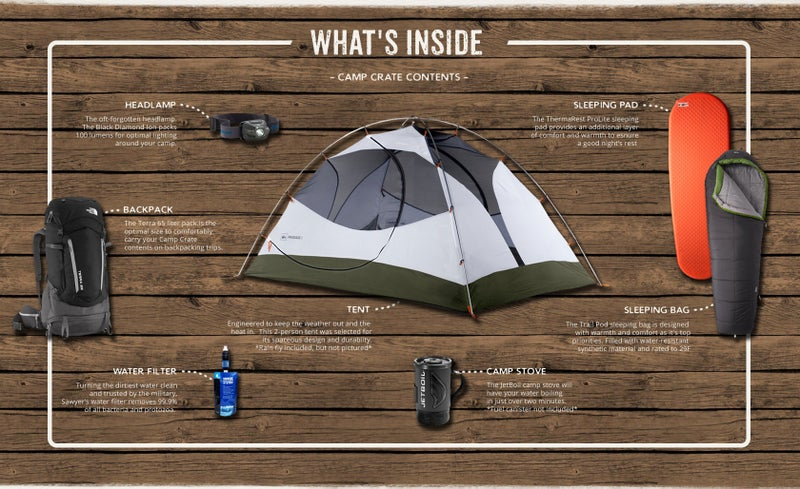 This is the gear you get in the 1P crate. The couple's kit includes a 2P tent. All the items were chosen for their robustness, ease of use, and effectiveness. The synthetic sleeping bag, for instance, may not be as light, or compress as small as a down alternative, but it provides insulation even if you get it wet. You'll have a good time camping in this stuff.