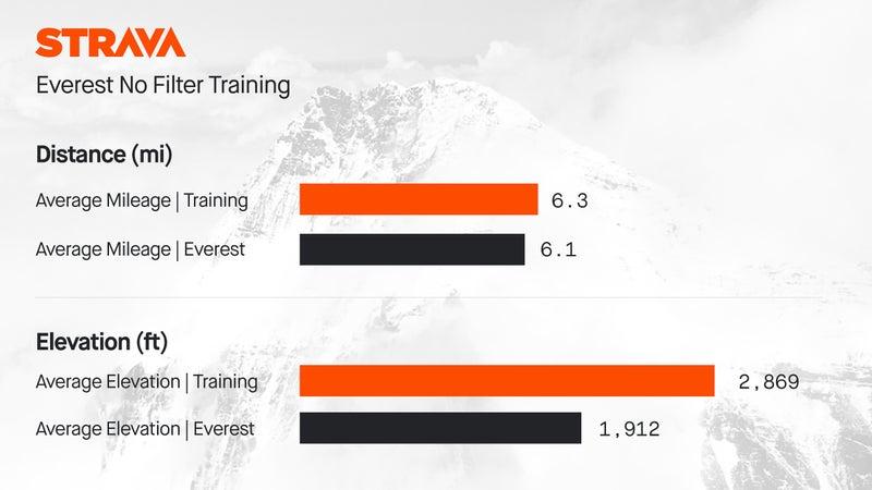 Ballinger's top priority during training: vert.