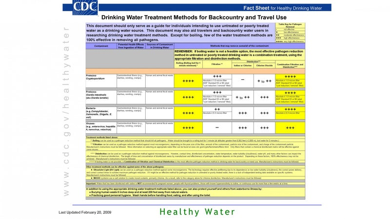 Here's the CDC's findings on which treatment methods work against which pathogens.