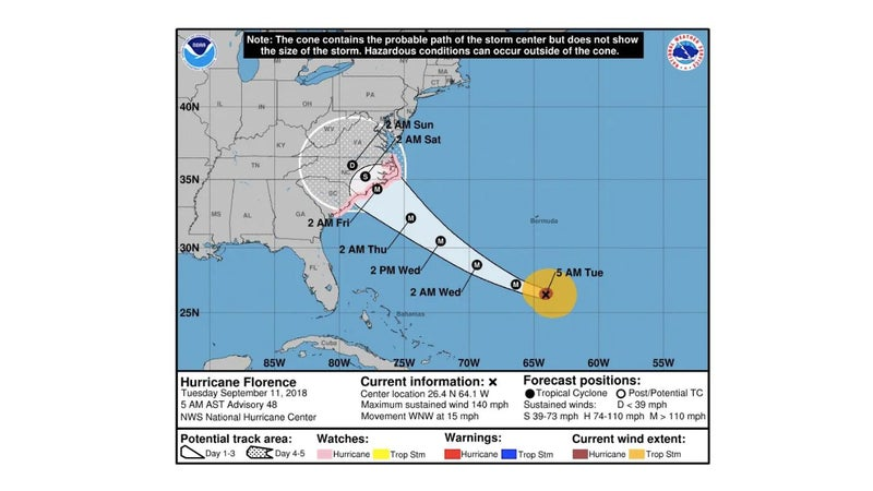 Florence is predicted to make landfall early Friday morning, most likely along the North Carolina coast.