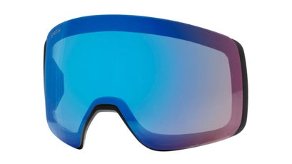Ski Gear Roundup