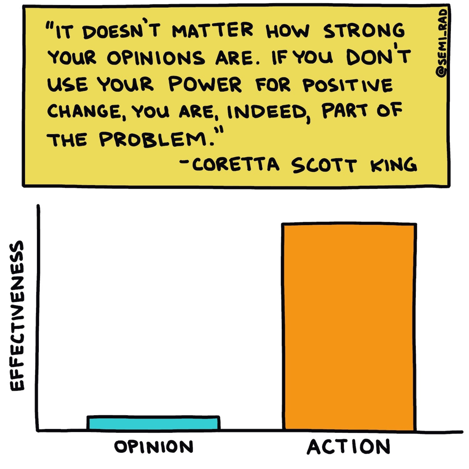 graph about how opinion and action lead to effectiveness with Coretta Scott King quote