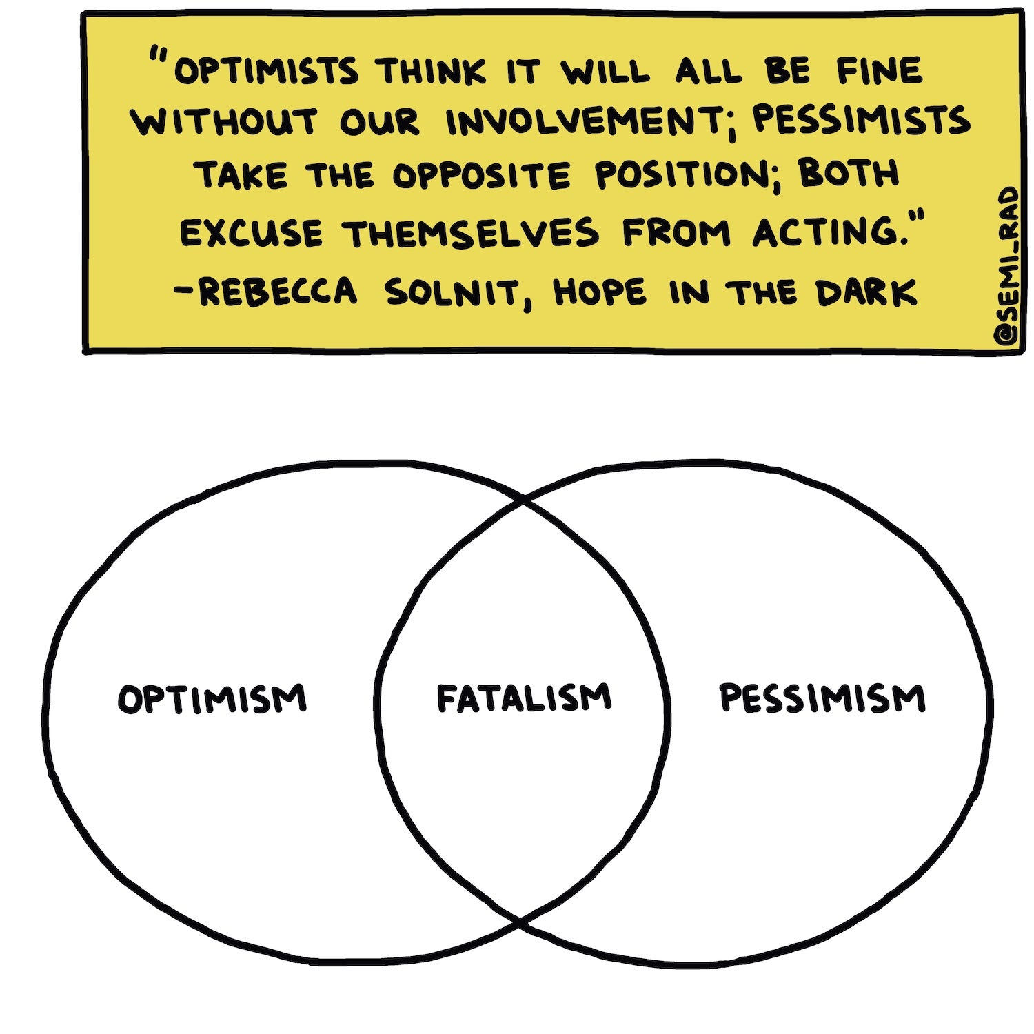graph showing how optimism and pessimism create fatalism with Rebecca Solnit quote