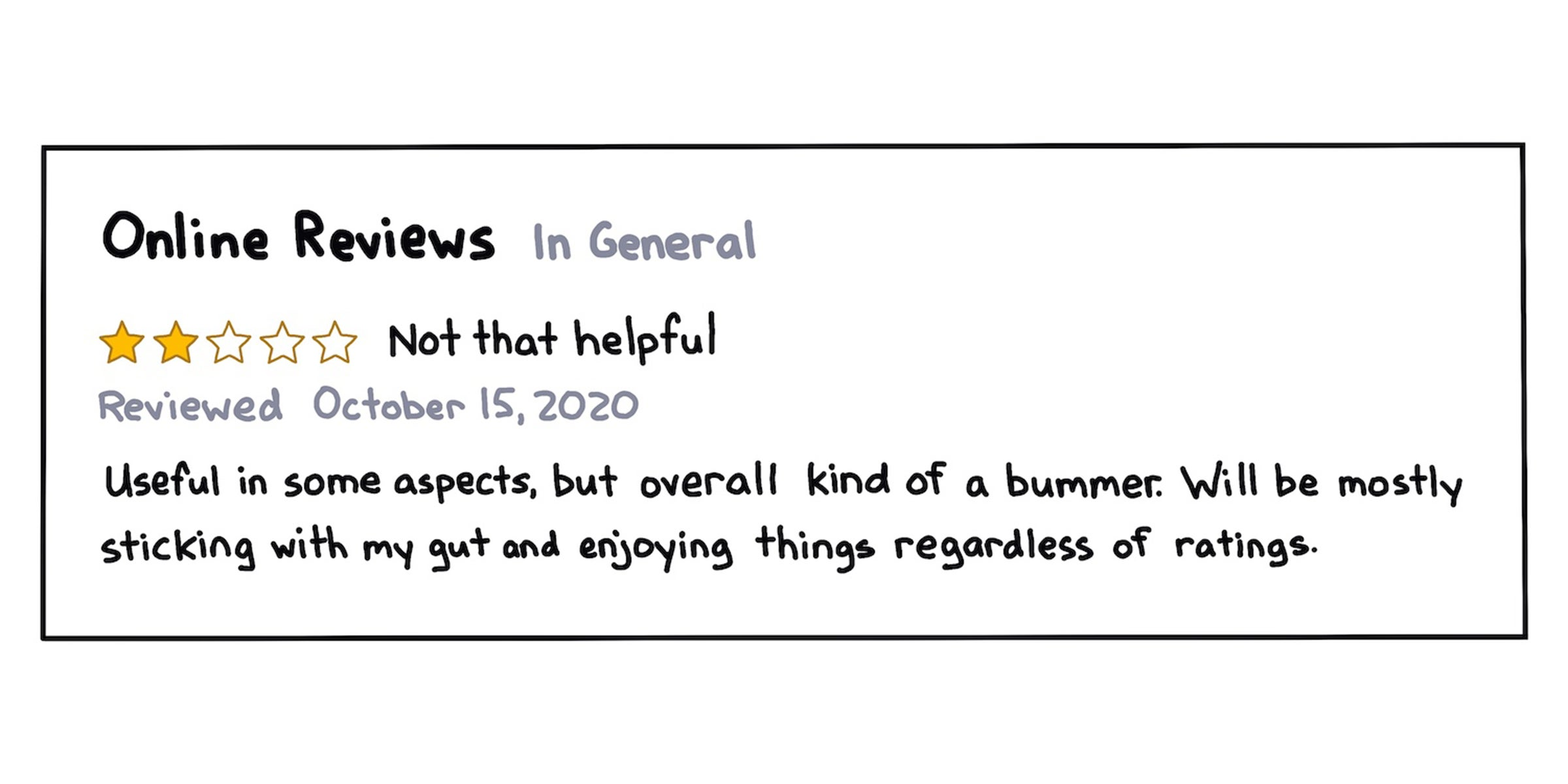 Online reviews: Not that helpful