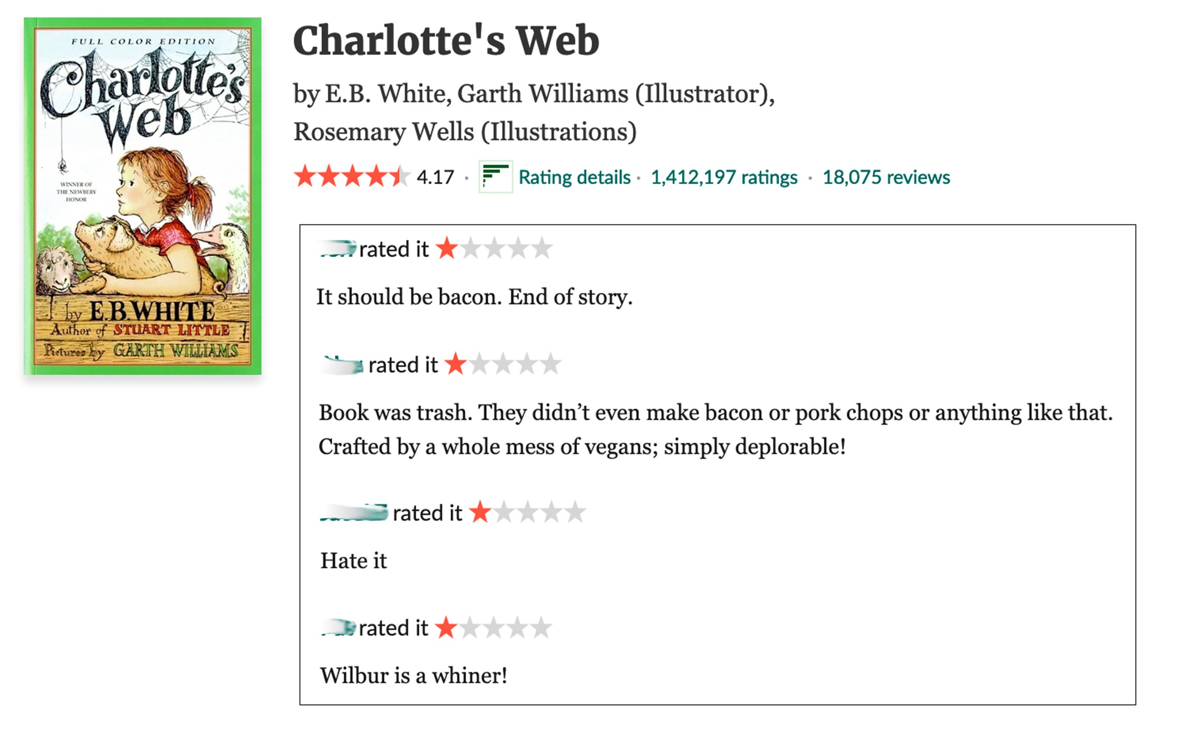 Bad Charlotte's Web reviews