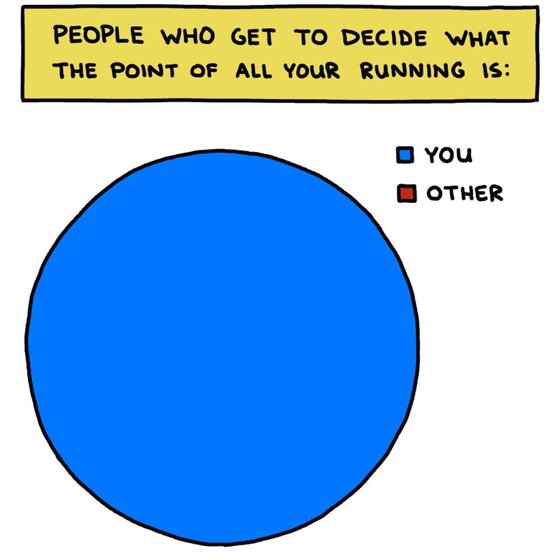People who get to decide what the point of all your running is: you