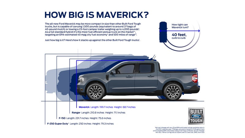 Here, you can see how small the Maverick really is.