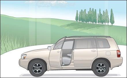 2006 Toyota Highlander Hybrid 4WD-I