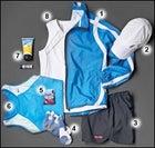 Women's Running Gear Essentials