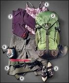 Women's Climbing Gear Essentials