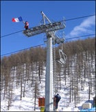 Winter Olympics 2006