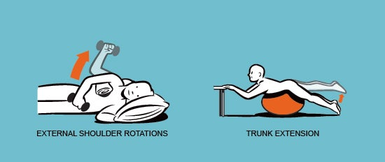 External shoulder rotations and