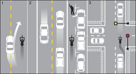 Bike Commuter Safety